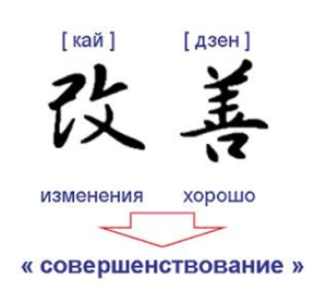 Kaizen1