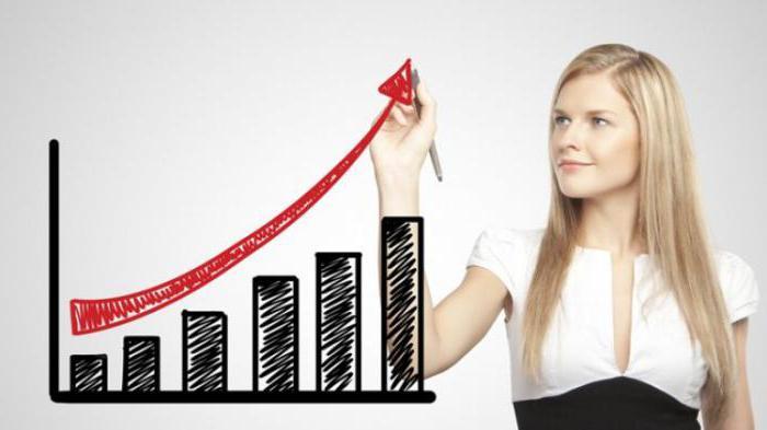 Что надо знать о риск-менеджменте и как взаимодействовать с риск-менеджерами